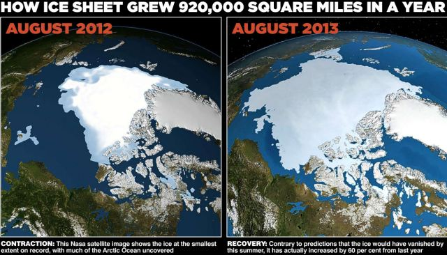 Hey, Al Gore, you miserable POS, look at the polar ice cap melting, just like you told us it would. Dumb Al told us years ago that the polar ice cap would be completely melted by 2013....