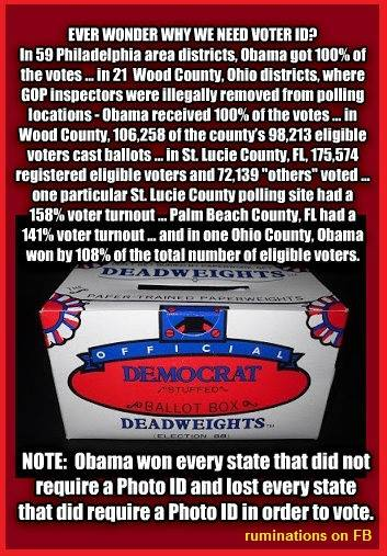 What voter fraud?....